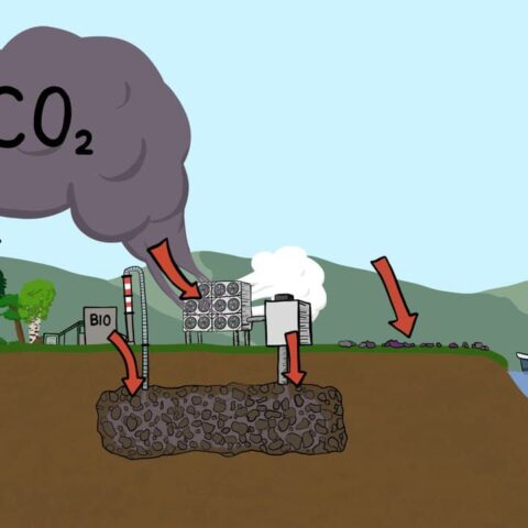 CO2 vergraben